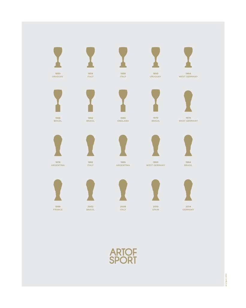 World Cup Trophies