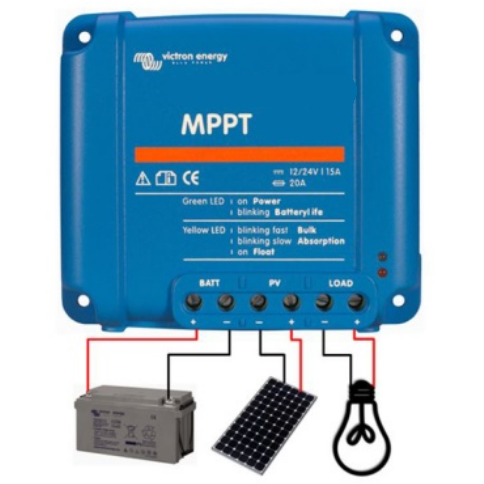 350 watt of panels, smart 100/20 MPPT, Inverter, Cable, Mounting, cable Gland & 190 Ah of batteries. Kit 17