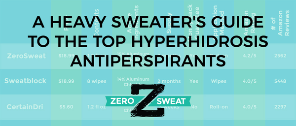A Heavy Sweater's Guide To The Top Hyperhidrosis Antiperspirants