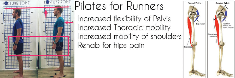 Pilates for runners Bangkok
