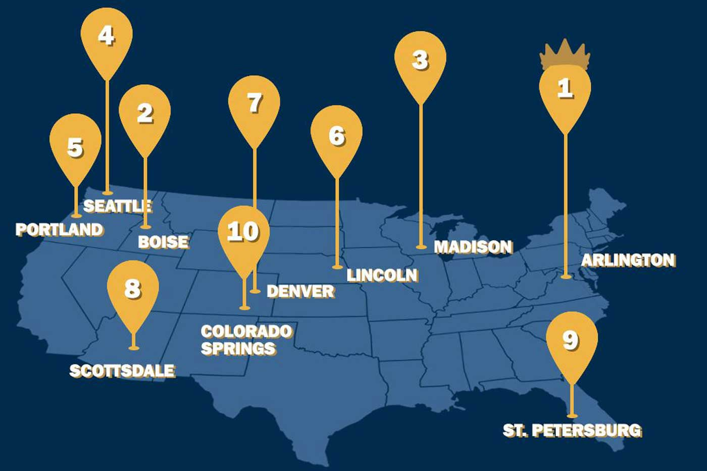 And America's Most-Handsome Cities Are...
