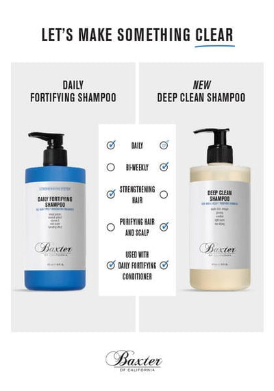 Baxter of California Deep Clean Shampoo