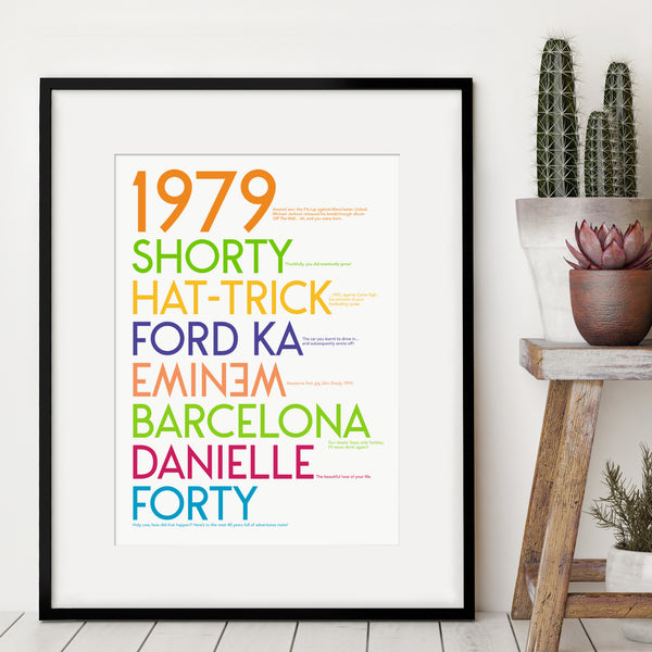 Personalised Birthday Print - Any Age