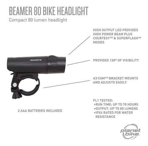 Planet Bike Beamer 80 Headlight