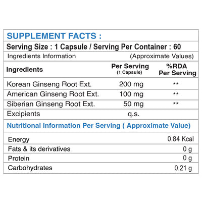 PHARMGRADE GINSENG