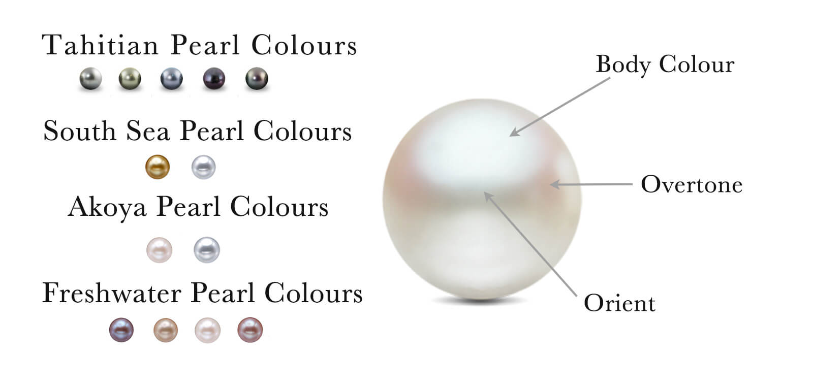 Pearls Worth - Natural Colours