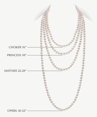 How to Wear a Pearl Necklace