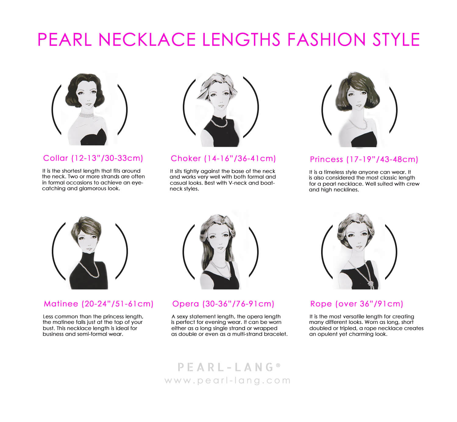 Pearl Necklace Lengths Vocabulary Fashion Style Infographics