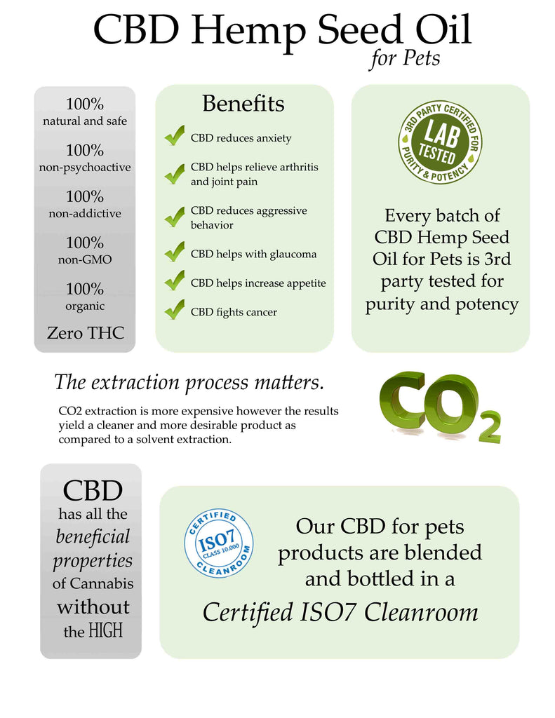 CBD hemp seed oil for pets