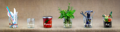 Refuse, reduce, reuse, repair, recycle and rot, the 6 R's of sustainability