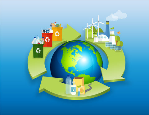 Circular economy, cycle of making, using, recycling and reusing