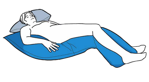 Sleep Positioning Systems - Postural Management - Cerebral Palsy - Bed Positioning - Special Needs Sleep Positioning - Mobility Aids Central Coast - Mobility Joy - Central Coast Disability Equipment - Medifab Poz In Form - Semi Lateral Decubitus Cushion
