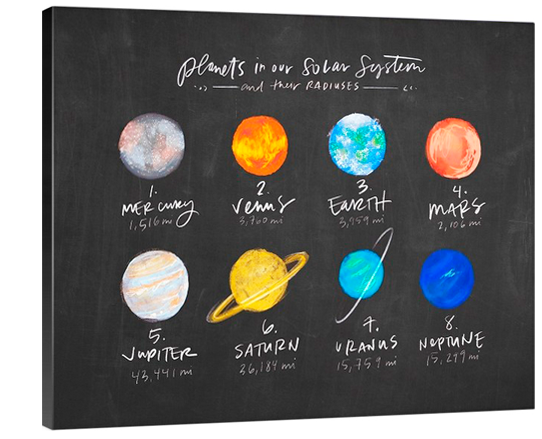 Our Planets, Blackboard