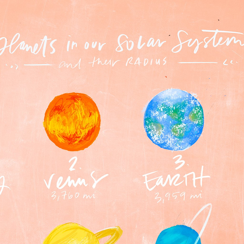 Our Planets, Chalky Peach