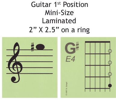 Guitar Mini Laminated Flashcards