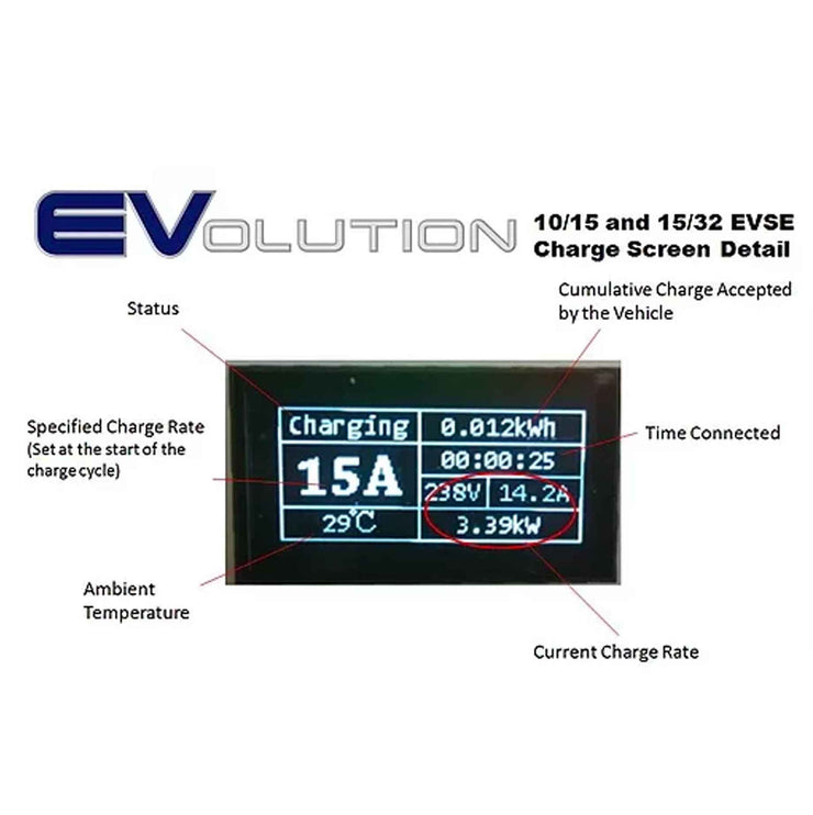 EVolution Nissan LEAF GEN 2 Portable Switchable EVSE EV Charger Up to 10 Amps (2.4kw)
