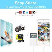 Load image into Gallery viewer, FA-STAR SD Card Reader Compatible with iPhone/iPad, Digital Camera Reader Adapter Trail Game Camera Memory Card Viewer Compatible with iPhone/iPad, No App Required, Plug and Play - White
