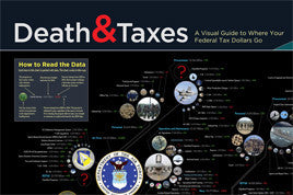 Death and Taxes 2015