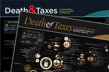 Death and Taxes 2016 & 2015 - Special Bundle Offer!
