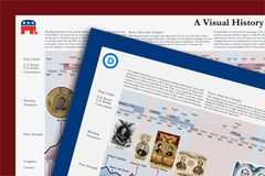 A Visual History of the Democratic And Republican Parties - Bundle!