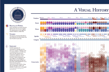 A Visual History of the US House