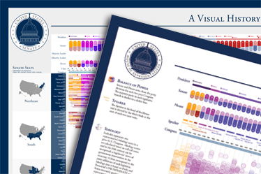 A Visual History of the US House and Supreme Court - Bundle!