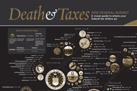 Death and Taxes 2016