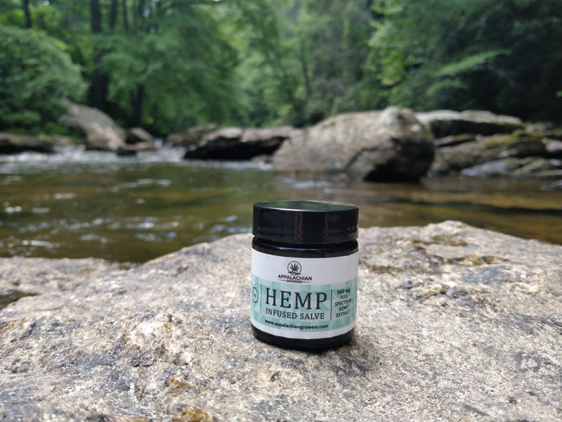 How Do Hemp Topical Products Work? A Closer Look at the Spa Collection