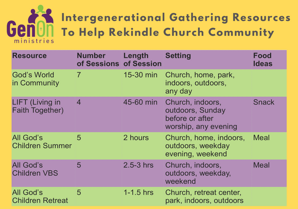 outdoor church lessons