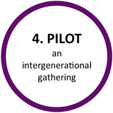 intergenerational ministry how to
