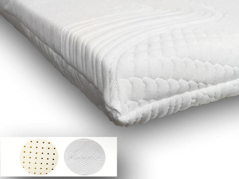 Enhance Your Mattress With An Extra Layer Of Pure Comfort