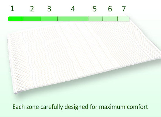 7 Zones Support Natural Latex MattressTopper - MyOrganicSleep