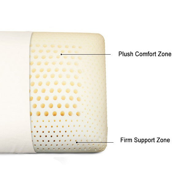 Premium Natural Latex Pillow-Dual Zone - MyOrganicSleep