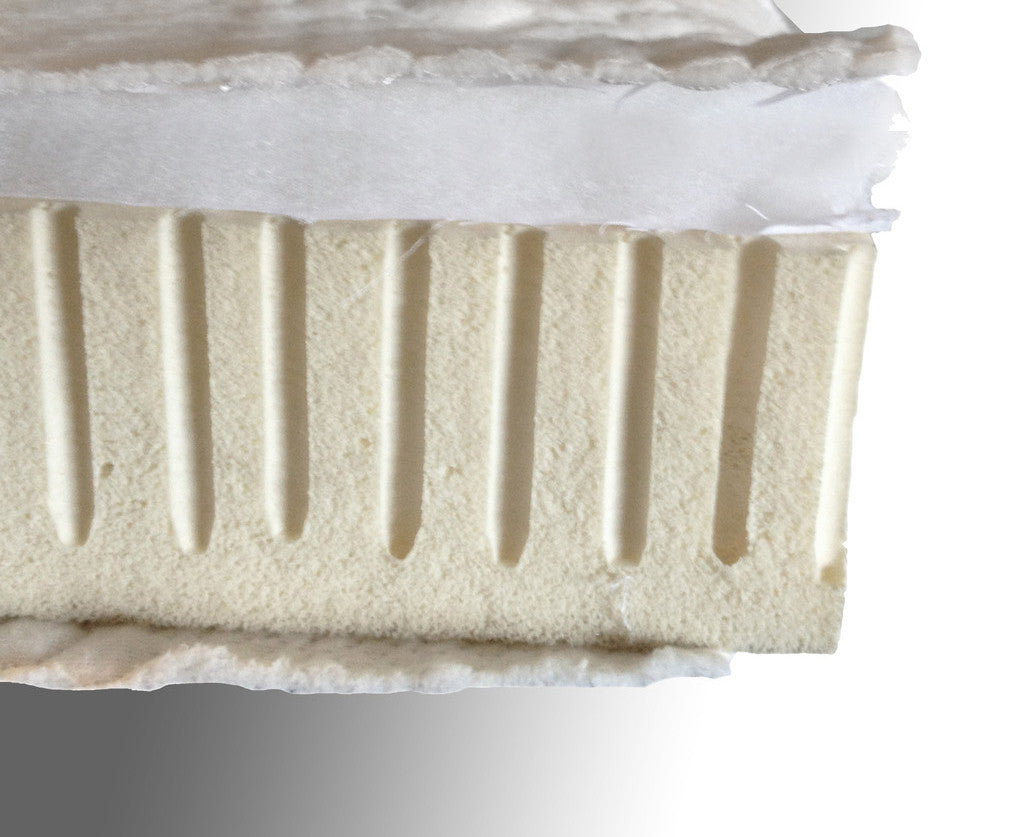 Natural Wool Latex Mattress Topper - MyOrganicSleep
