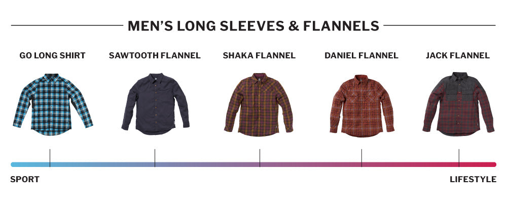 Flannel Comparison Guide