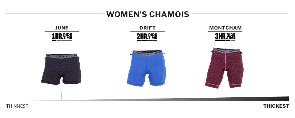 Women's Chamois Guide
