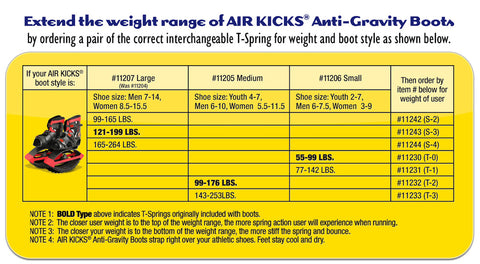 Pair of Air Kicks Interchangeable Replacement T-Springs