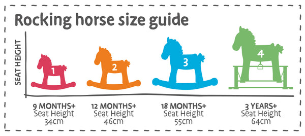 Little Bird Told Me Rocking Horse Size Guide