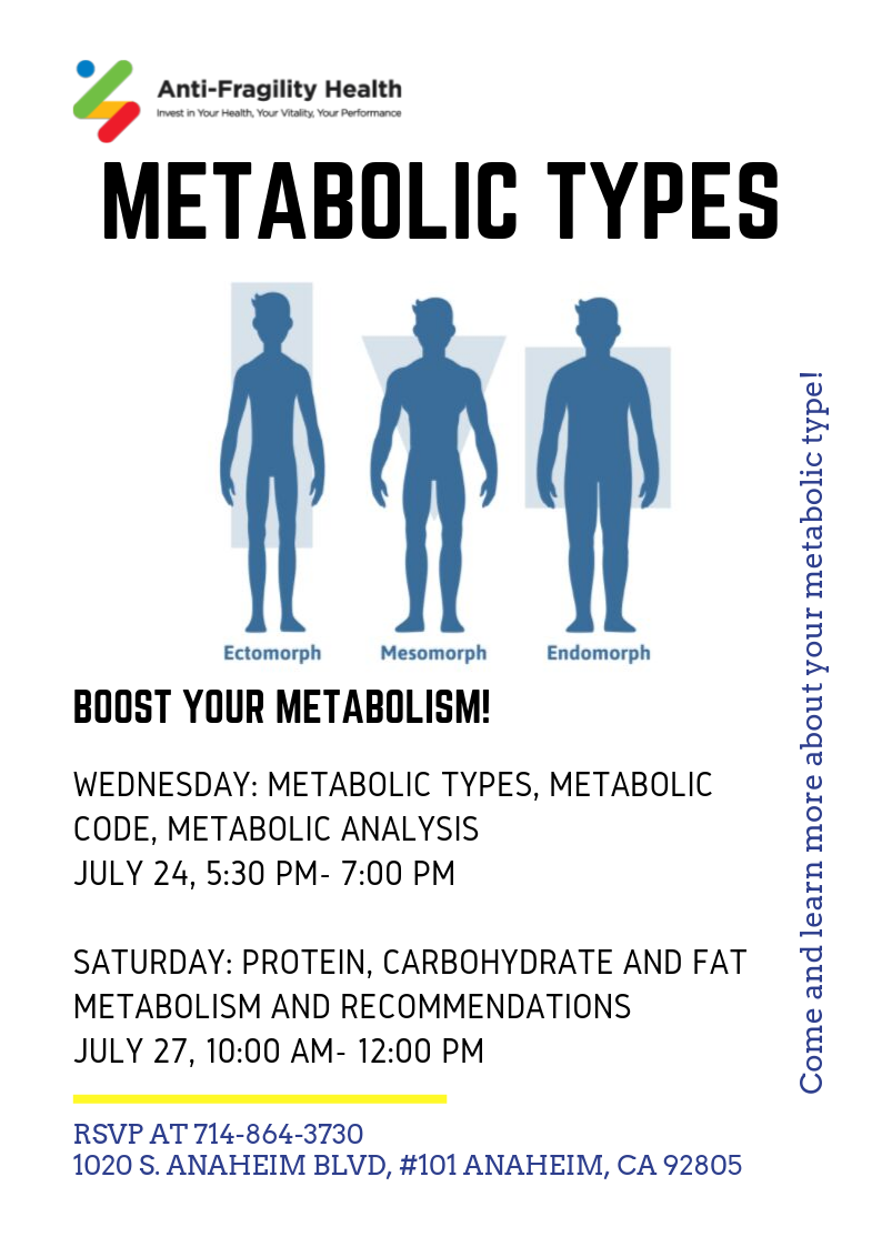 Metabolic Types Workshop