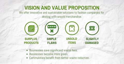 Vision and Value Proposition for Surplus Re-Solution