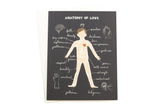 Anatomy of Love Card