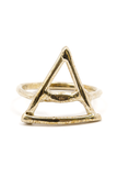 Palmistry Triangle Ring