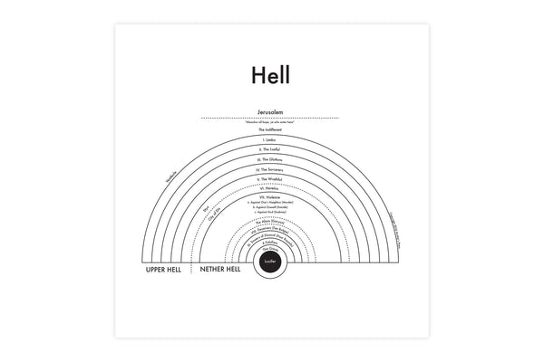 Hell Map