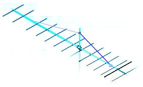 Mirage/KLM 6M 14Ele Power Yagi VHF Antenna
