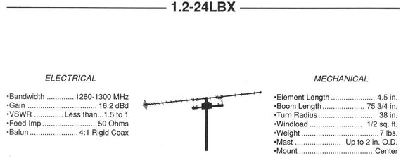 Mirage/KLM 1.2-24LBX Antenna