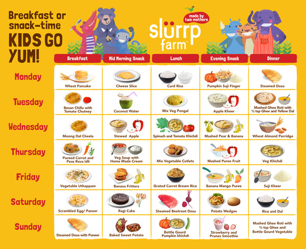 10 Months Baby Food Chart for Indian 02