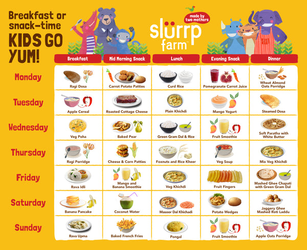 10 Months Baby Food Chart for Indian 04