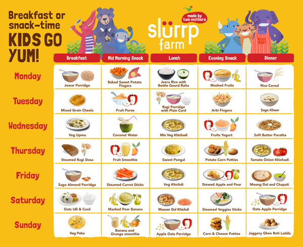 10 Months Baby Food Chart for Indian 06