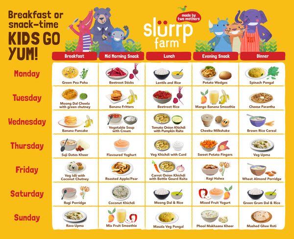 11 Months Baby Food Chart 05