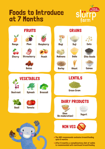 7 Months Baby Food Chart for Indian 02